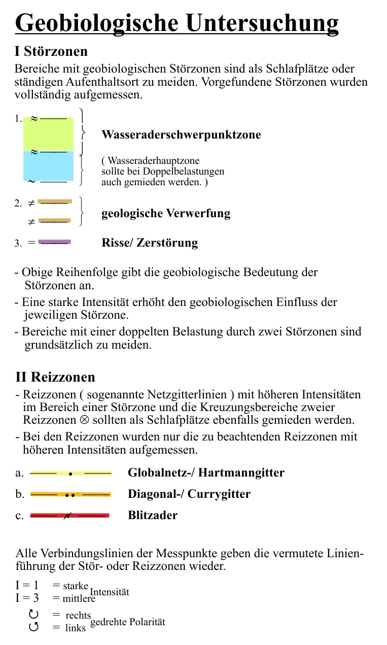 Erläuterungen zu den Ergebnissen einer geobiologischen Untersuchung