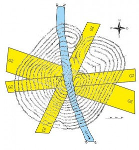 Kreuzungen von Geomantischen Zonen mit Wasserader im Zentrum des Labyrinths auf der Blauen Jungfrau, Schweden.