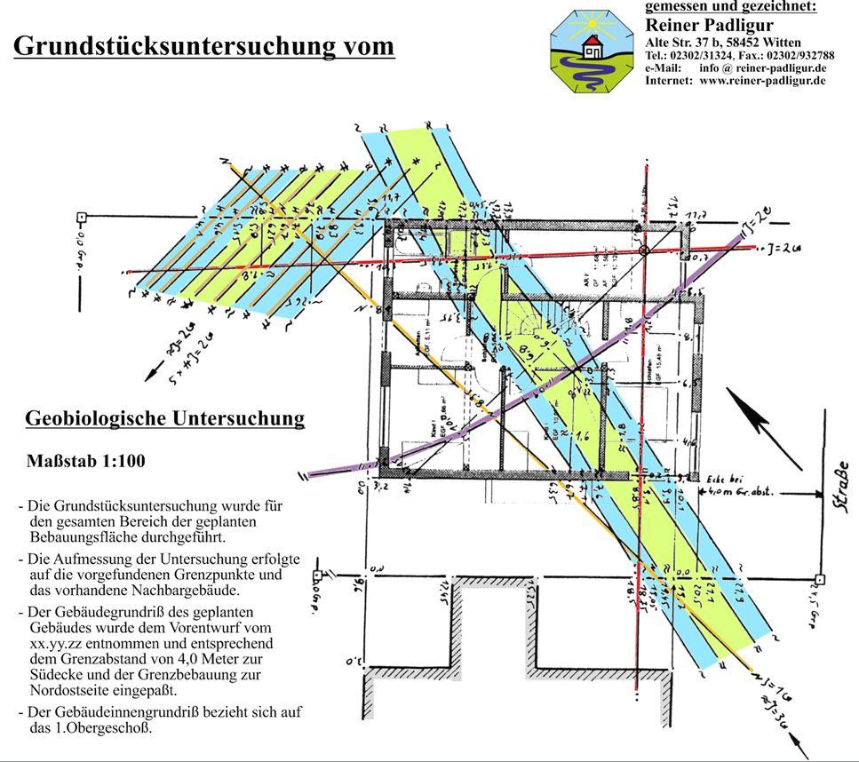 Beispiel der Zeichnung der maßstabsgetreuen Aufmessung einer geobiologischen Grundstücksuntersuchung